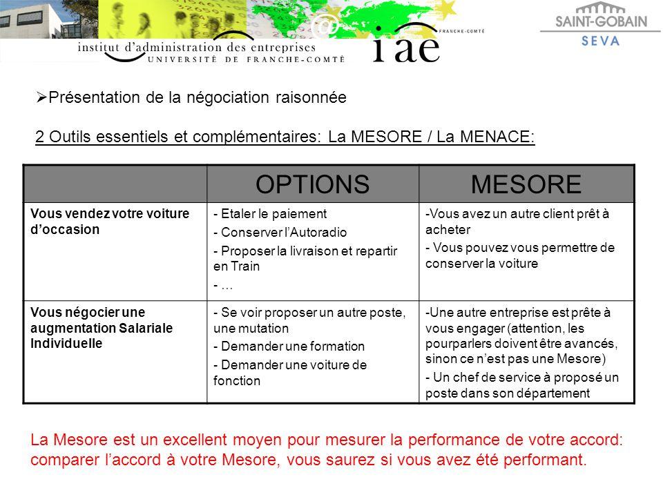  Présentation de la négociation raisonnée 2 Outils essentiels et complémentaires: La MESORE / La MENACE: OPTIONSMESORE Vous vendez votre voiture d'oc