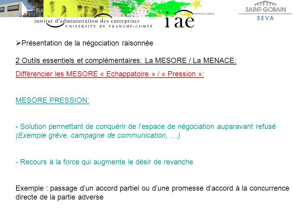  Présentation de la négociation raisonnée 2 Outils essentiels et complémentaires: La MESORE / La MENACE: Différencier les MESORE « Echappatoire » / «