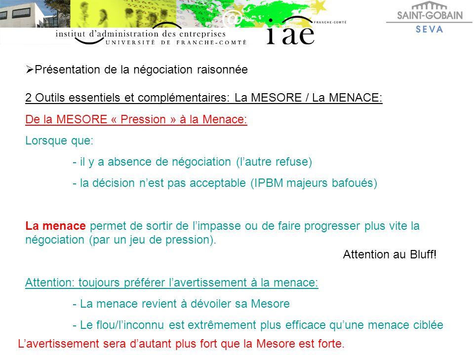  Présentation de la négociation raisonnée 2 Outils essentiels et complémentaires: La MESORE / La MENACE: De la MESORE « Pression » à la Menace: Lorsq