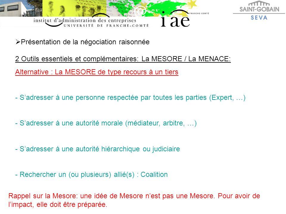 Présentation de la négociation raisonnée 2 Outils essentiels et complémentaires: La MESORE / La MENACE: Alternative : La MESORE de type recours à un