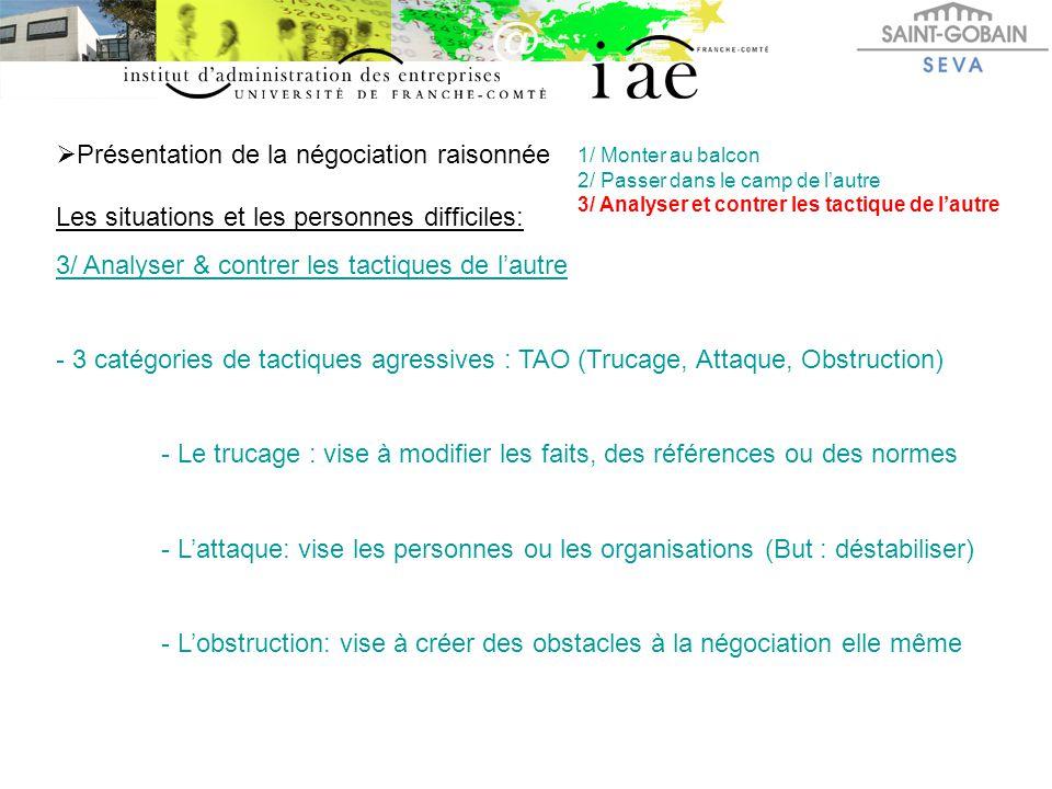  Présentation de la négociation raisonnée Les situations et les personnes difficiles: 3/ Analyser & contrer les tactiques de l'autre - 3 catégories d