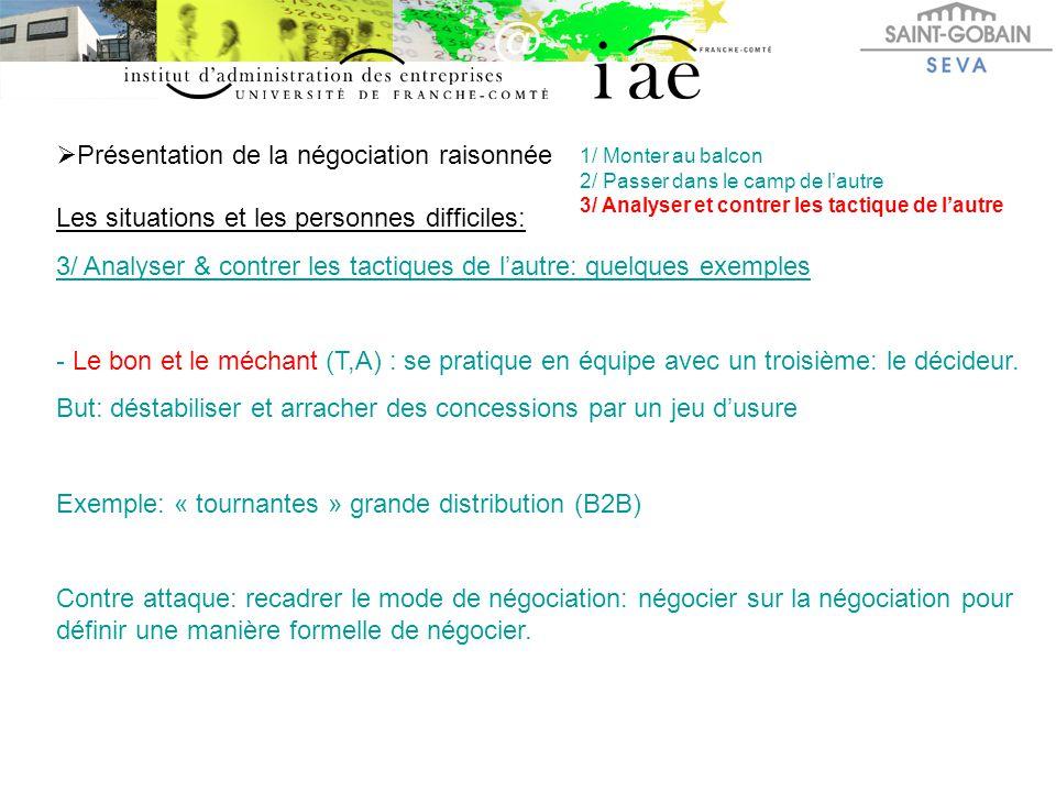  Présentation de la négociation raisonnée Les situations et les personnes difficiles: 3/ Analyser & contrer les tactiques de l'autre: quelques exempl