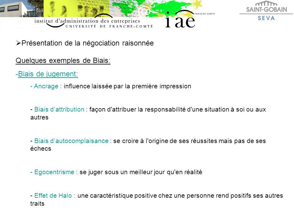  Présentation de la négociation raisonnée Quelques exemples de Biais: -Biais de jugement: - Ancrage : influence laissée par la première impression -