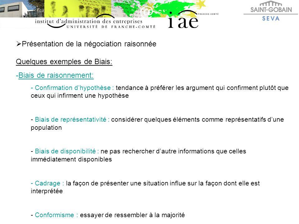  Présentation de la négociation raisonnée Quelques exemples de Biais: -Biais de raisonnement: - Confirmation d'hypothèse : tendance à préférer les ar