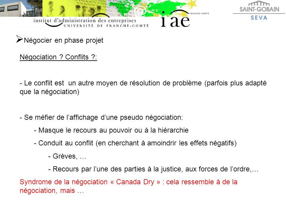  Négocier en phase projet Les dilemmes du négociateur: - La coopération & la compétition - La tension Mandant/Mandataire - Le pouvoir & la négociation - Le substantiel et le symbolique - Accepter de négocier: aveux de faiblesse.