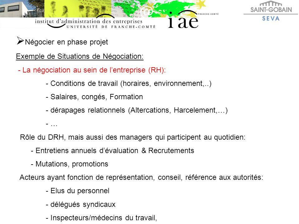 Négocier en phase projet Exemple de Situations de Négociation: - La négociation au sein de l'entreprise (RH): - Conditions de travail (horaires, env