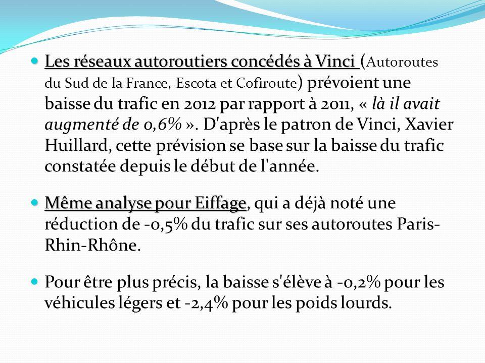 Les réseaux autoroutiers concédés à Vinci Les réseaux autoroutiers concédés à Vinci ( Autoroutes du Sud de la France, Escota et Cofiroute ) prévoient une baisse du trafic en 2012 par rapport à 2011, « là il avait augmenté de 0,6% ».