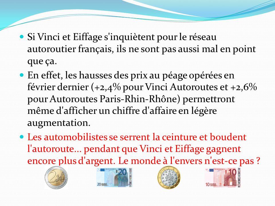 Si Vinci et Eiffage s'inquiètent pour le réseau autoroutier français, ils ne sont pas aussi mal en point que ça. En effet, les hausses des prix au péa