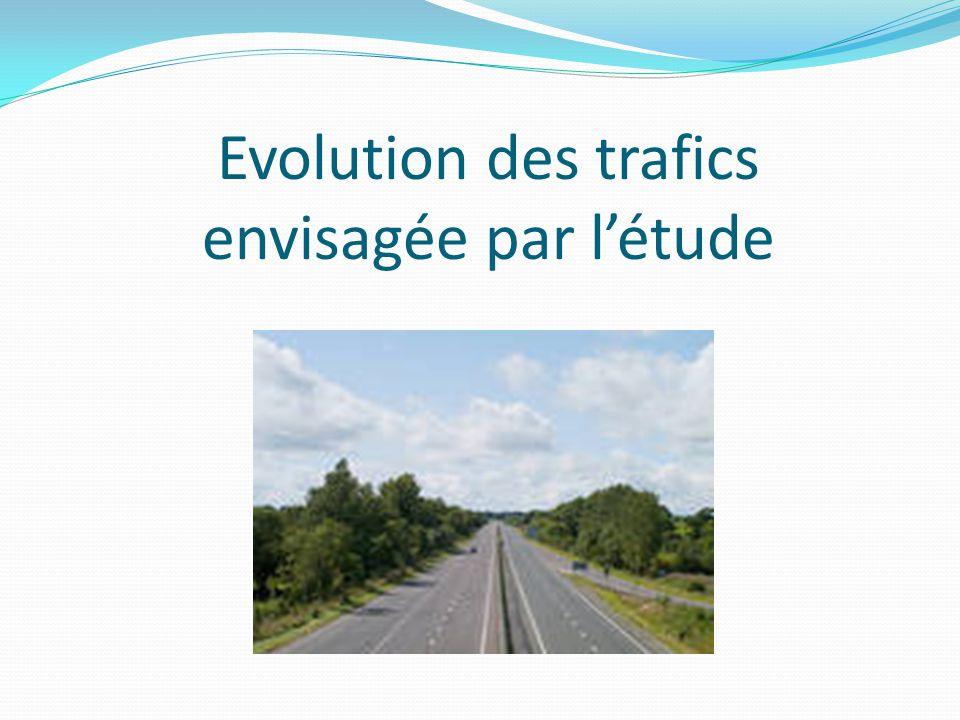 Evolution des trafics envisagée par l'étude