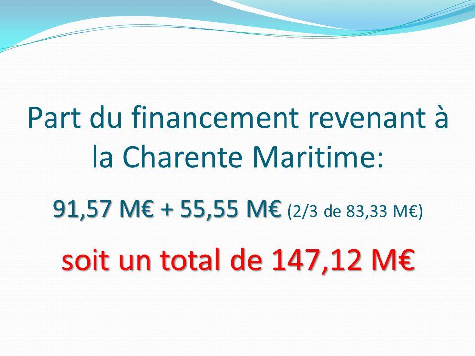 91,57 M€ + 55,55 M€ soit un total de 147,12 M€ Part du financement revenant à la Charente Maritime: 91,57 M€ + 55,55 M€ (2/3 de 83,33 M€) soit un total de 147,12 M€
