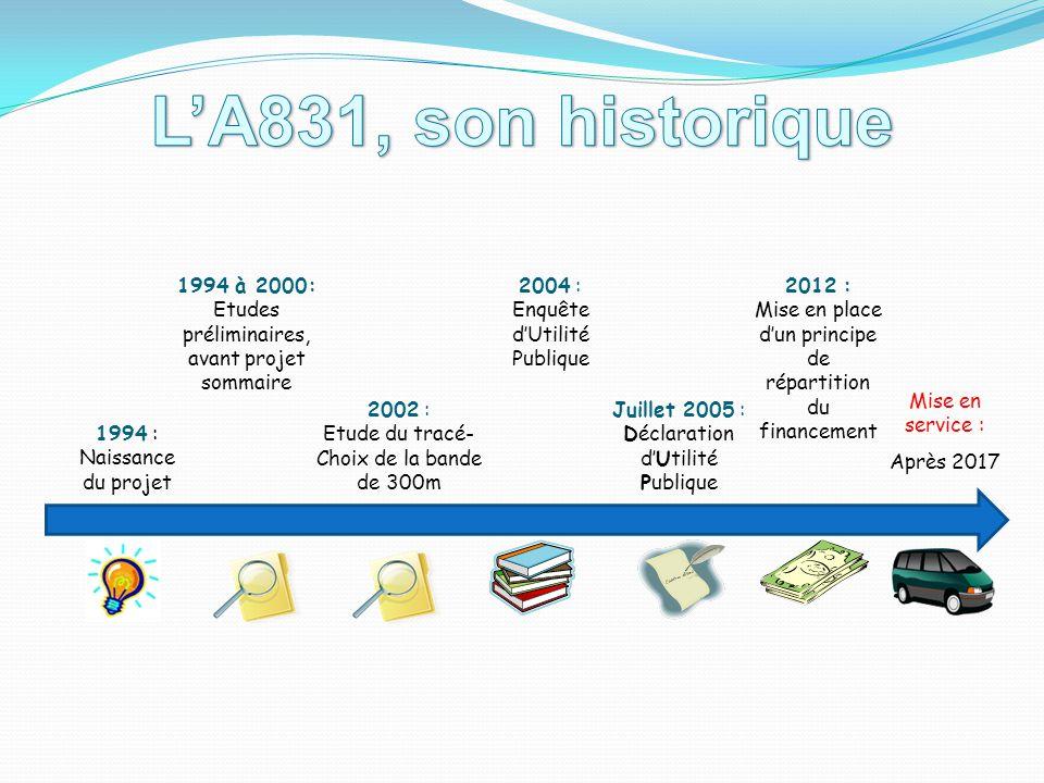 1994 : Naissance du projet 2002 : Etude du tracé- Choix de la bande de 300m 2004 : Enquête d'Utilité Publique Juillet 2005 : Déclaration d'Utilité Pub