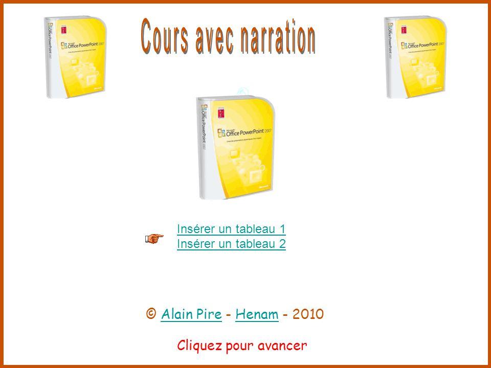 Cliquez pour avancer Insérer un graphique SmartArt © Alain Pire - Henam - 2010Alain PireHenam