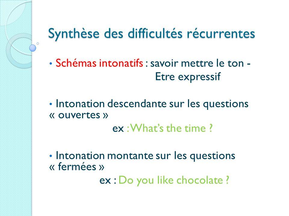Schémas intonatifs : savoir mettre le ton - Etre expressif Intonation descendante sur les questions « ouvertes » ex : What's the time ? Intonation mon