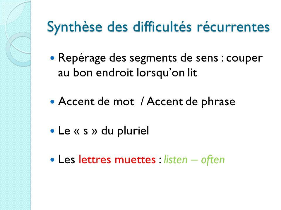 Synthèse des difficultés récurrentes Repérage des segments de sens : couper au bon endroit lorsqu'on lit Accent de mot / Accent de phrase Le « s » du