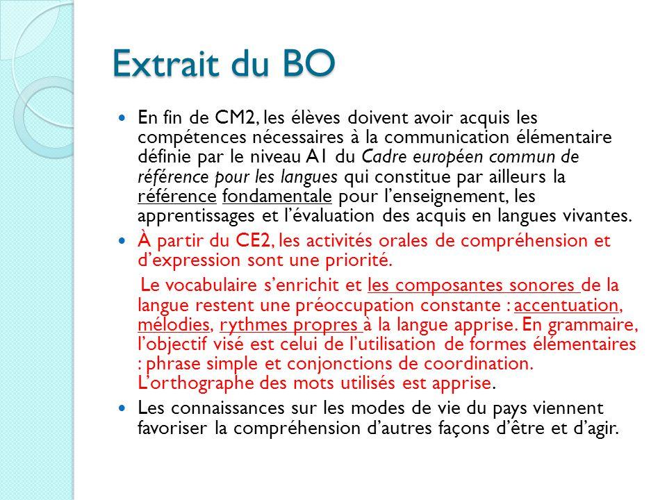 Extrait du BO En fin de CM2, les élèves doivent avoir acquis les compétences nécessaires à la communication élémentaire définie par le niveau A1 du Ca