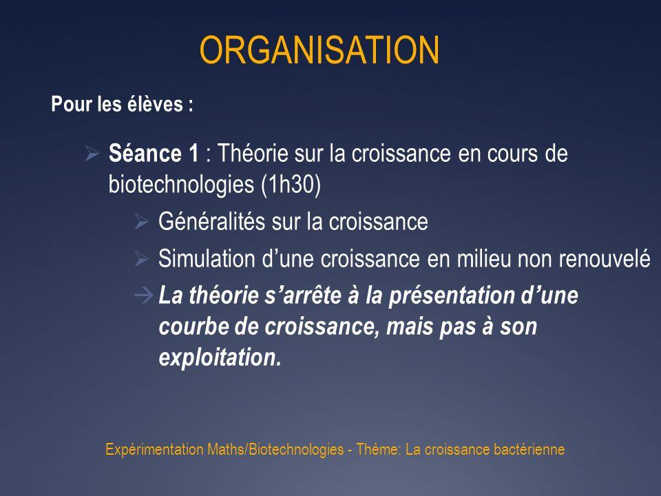 ORGANISATION  Séance 1 : Théorie sur la croissance en cours de biotechnologies (1h30)  Généralités sur la croissance  Simulation d'une croissance e