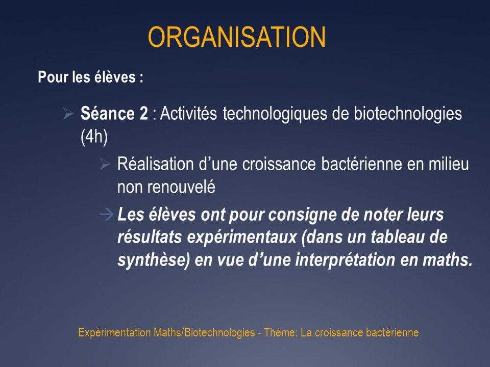 ORGANISATION  Séance 2 : Activités technologiques de biotechnologies (4h)  Réalisation d'une croissance bactérienne en milieu non renouvelé  Les él