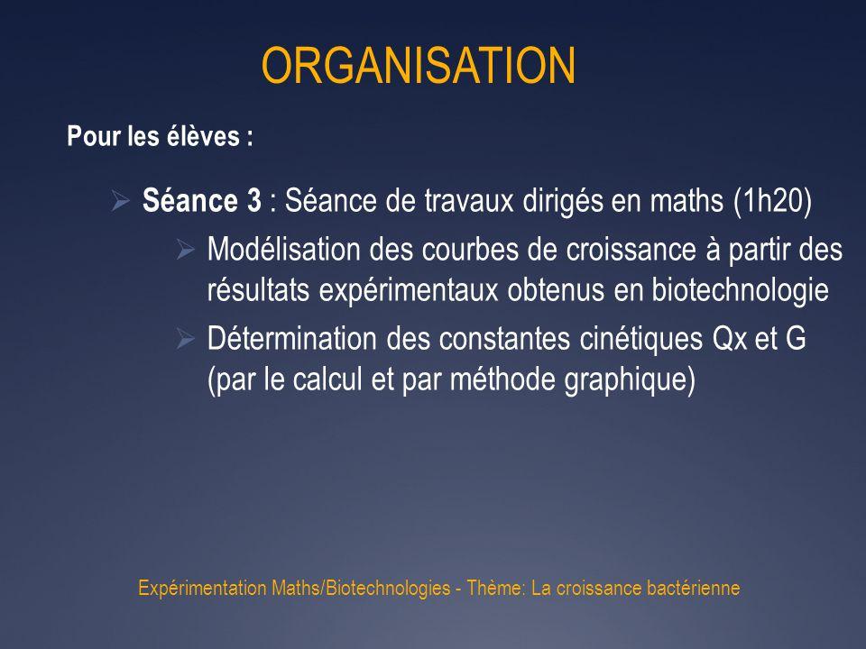 ORGANISATION  Séance 4 : Suite du cours de biotechnologies (1h30)  Réinvestissement des acquis des élèves pour formaliser les notions sur Qx, G et leur détermination  Analyse des résultats expérimentaux prétraités en maths pour conclure aux conditions optimales de croissance.