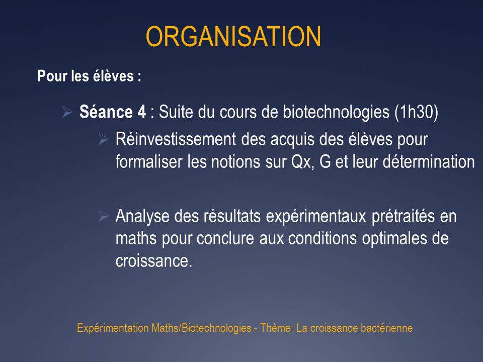 ORGANISATION  Séance 4 : Suite du cours de biotechnologies (1h30)  Réinvestissement des acquis des élèves pour formaliser les notions sur Qx, G et l