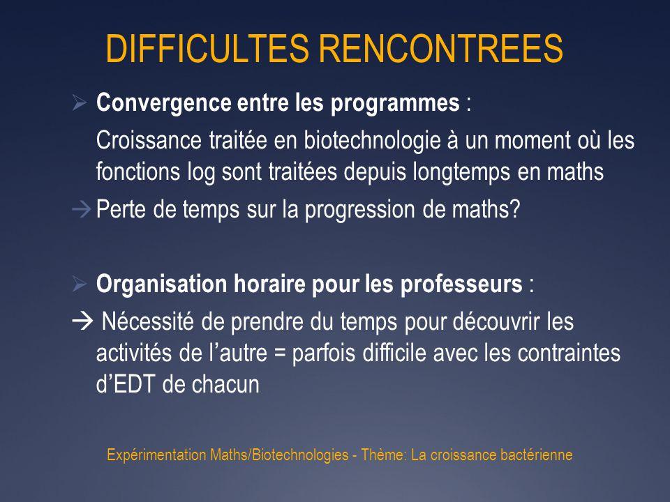 DIFFICULTES RENCONTREES  Convergence entre les programmes : Croissance traitée en biotechnologie à un moment où les fonctions log sont traitées depui