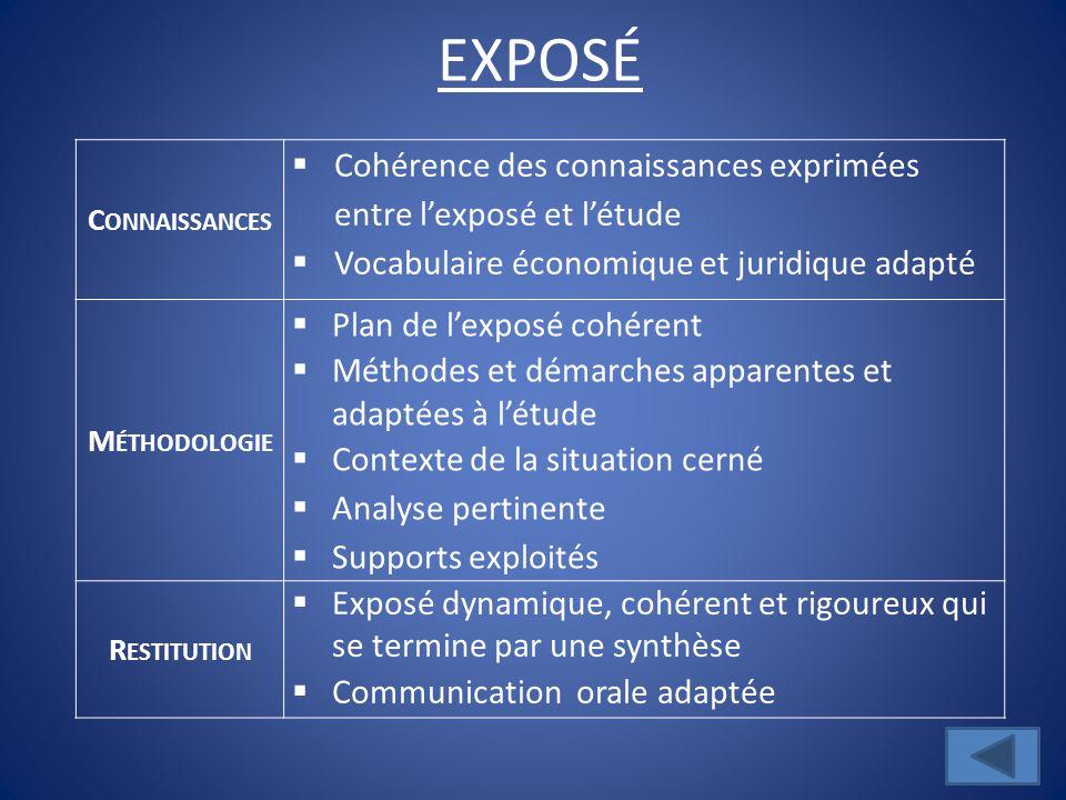 C ONNAISSANCES  Cohérence des connaissances exprimées entre l'exposé et l'étude  Vocabulaire économique et juridique adapté M ÉTHODOLOGIE  Plan de