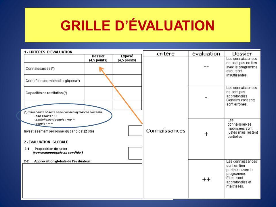 GRILLE D'ÉVALUATION