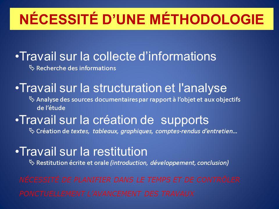 NÉCESSITÉ D'UNE MÉTHODOLOGIE Travail sur la collecte d'informations  Recherche des informations Travail sur la structuration et l'analyse  Analyse d