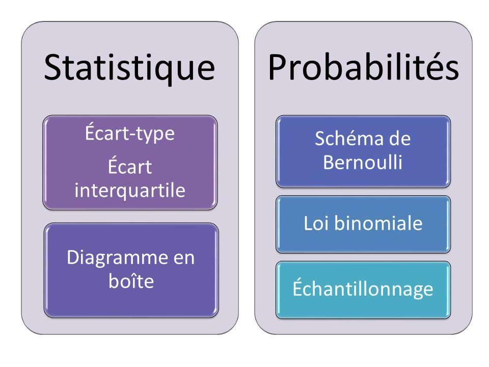 Statistique Écart-type Écart interquartile Diagramme en boîte Probabilités Schéma de Bernoulli Loi binomialeÉchantillonnage