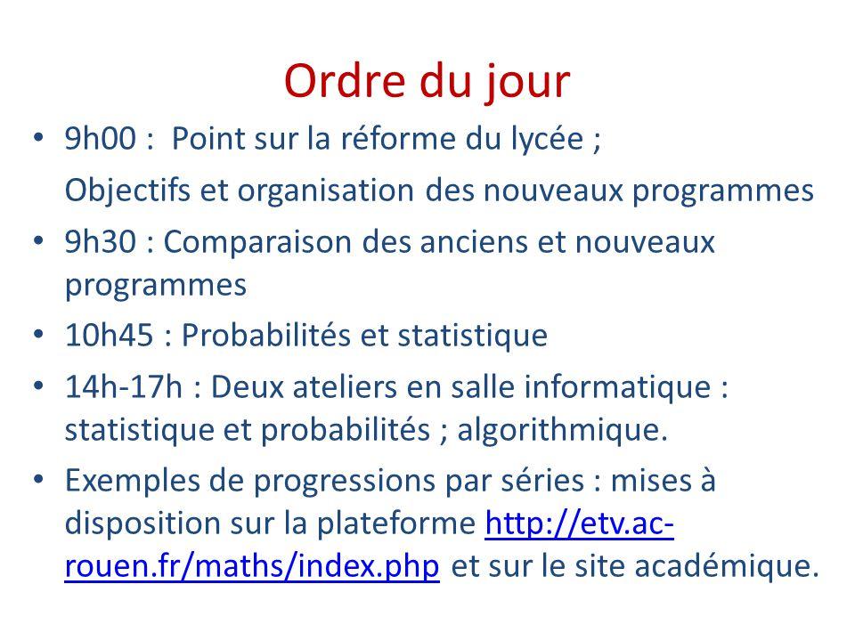 Ordre du jour 9h00 : Point sur la réforme du lycée ; Objectifs et organisation des nouveaux programmes 9h30 : Comparaison des anciens et nouveaux prog