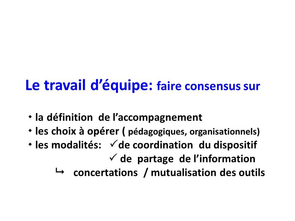 Le travail d'équipe: faire consensus sur  la définition de l'accompagnement  les choix à opérer ( pédagogiques, organisationnels)  les modalités:  de coordination du dispositif  de partage de l'information  concertations / mutualisation des outils