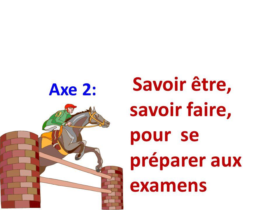 Savoir être, savoir faire, pour se préparer aux examens Axe 2: