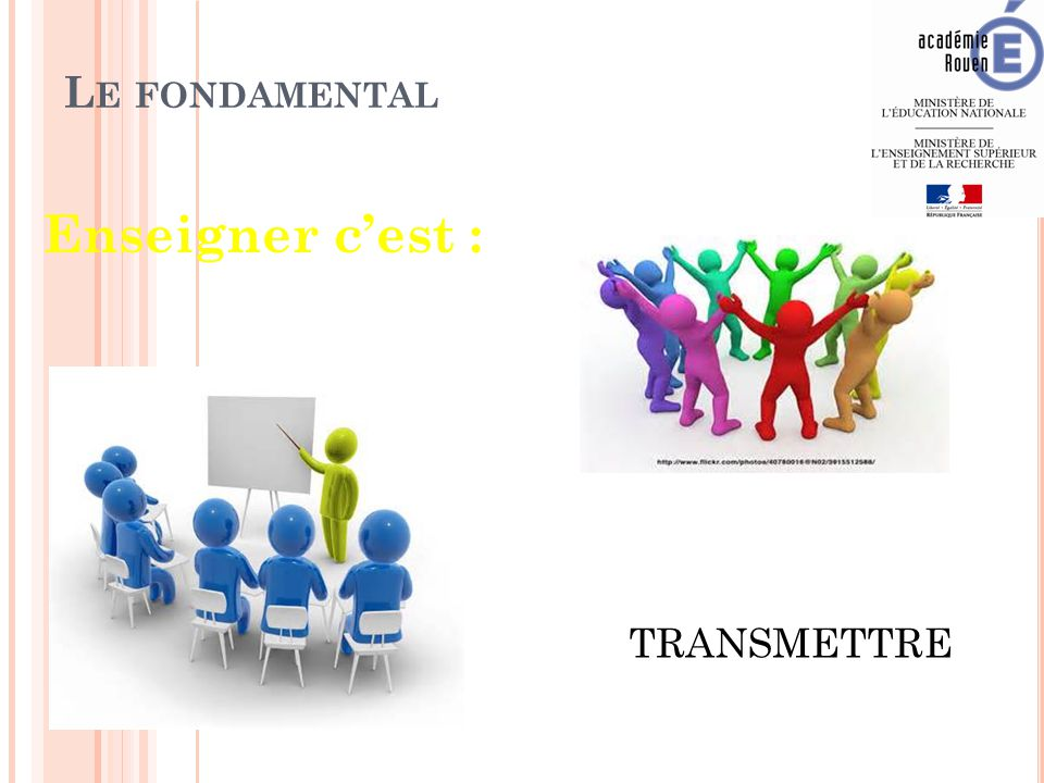 L E FONDAMENTAL Enseigner c'est : TRANSMETTRE