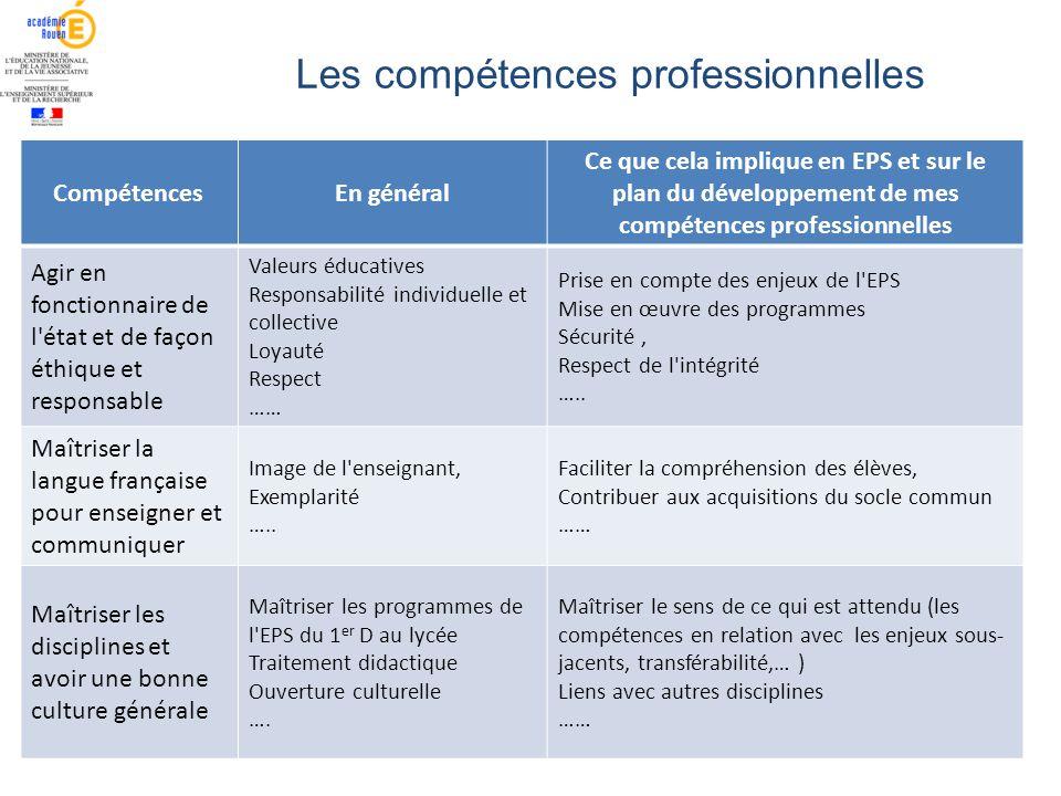 Les compétences professionnelles CompétencesEn général Ce que cela implique en EPS et sur le plan du développement de mes compétences professionnelles