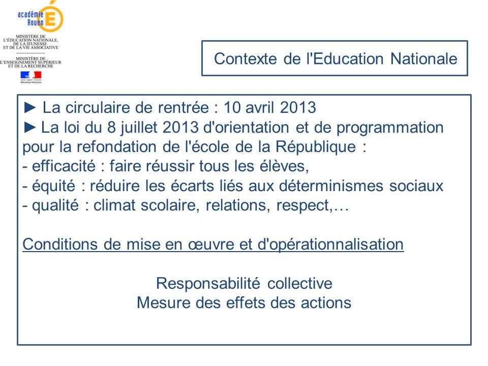 Contexte de l'Education Nationale ► La circulaire de rentrée : 10 avril 2013 ► La loi du 8 juillet 2013 d'orientation et de programmation pour la refo