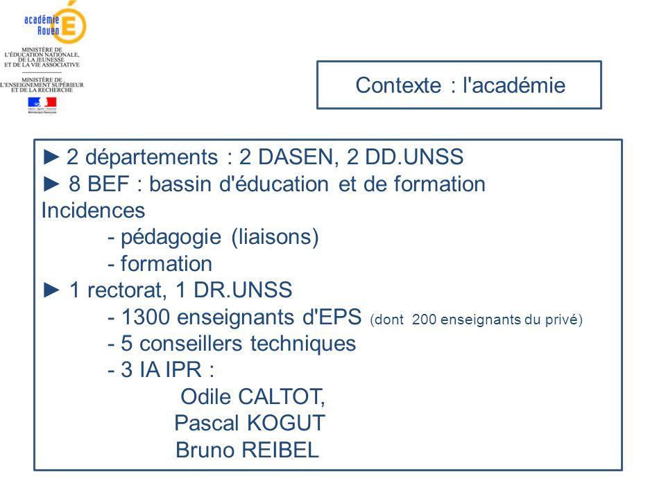Contexte : l'académie ► 2 départements : 2 DASEN, 2 DD.UNSS ► 8 BEF : bassin d'éducation et de formation Incidences - pédagogie (liaisons) - formation