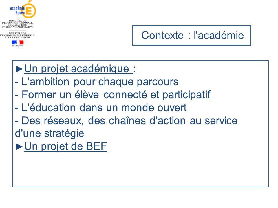 Contexte : l'académie ► Un projet académique : - L'ambition pour chaque parcours - Former un élève connecté et participatif - L'éducation dans un mond