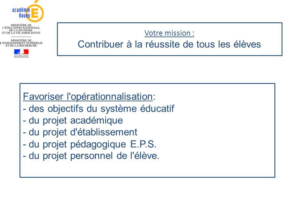Votre mission : Contribuer à la réussite de tous les élèves Favoriser l'opérationnalisation: - des objectifs du système éducatif - du projet académiqu