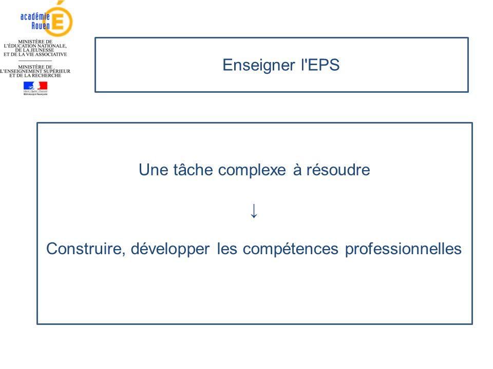 Enseigner l'EPS Une tâche complexe à résoudre ↓ Construire, développer les compétences professionnelles