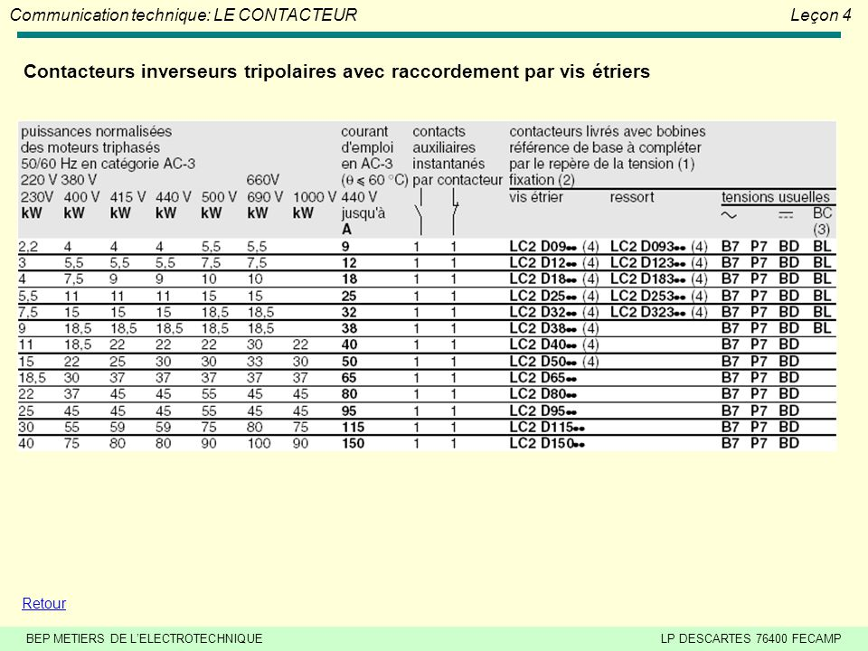 BEP METIERS DE L'ELECTROTECHNIQUELP DESCARTES 76400 FECAMP Communication technique: LE CONTACTEURLeçon 4 Contacteurs tripolaires avec raccordement par