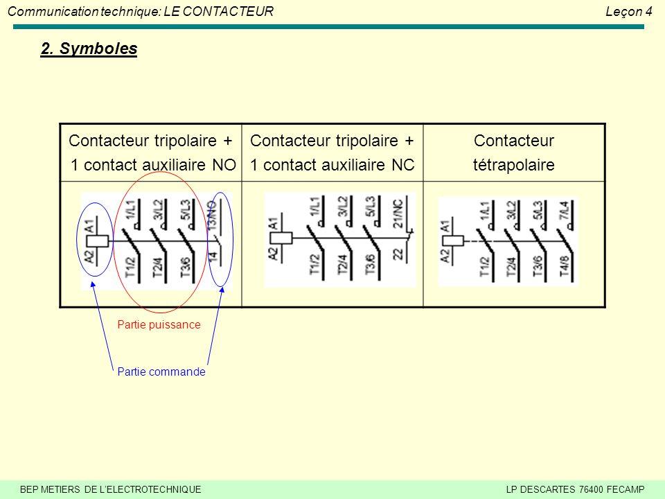 BEP METIERS DE L'ELECTROTECHNIQUELP DESCARTES 76400 FECAMP Communication technique: LE CONTACTEURLeçon 4 Le contacteur est un appareil mécanique de co