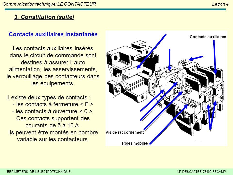 BEP METIERS DE L'ELECTROTECHNIQUELP DESCARTES 76400 FECAMP Communication technique: LE CONTACTEURLeçon 4 3. Constitution Pôles ou contacts principaux