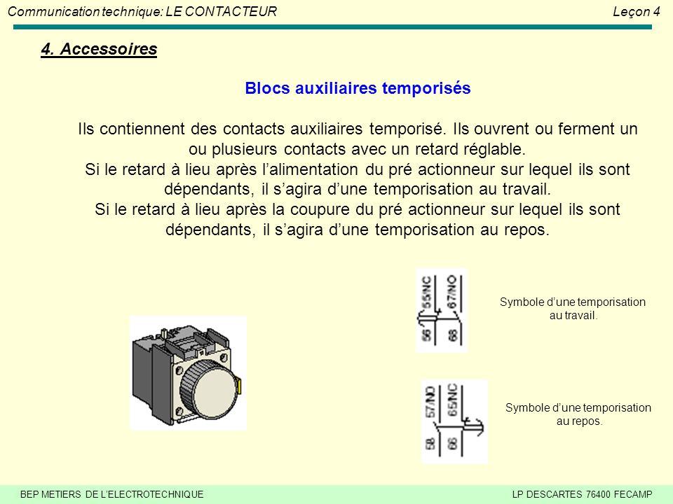 BEP METIERS DE L'ELECTROTECHNIQUELP DESCARTES 76400 FECAMP Communication technique: LE CONTACTEURLeçon 4 4. Accessoires Blocs auxiliaires instantanés