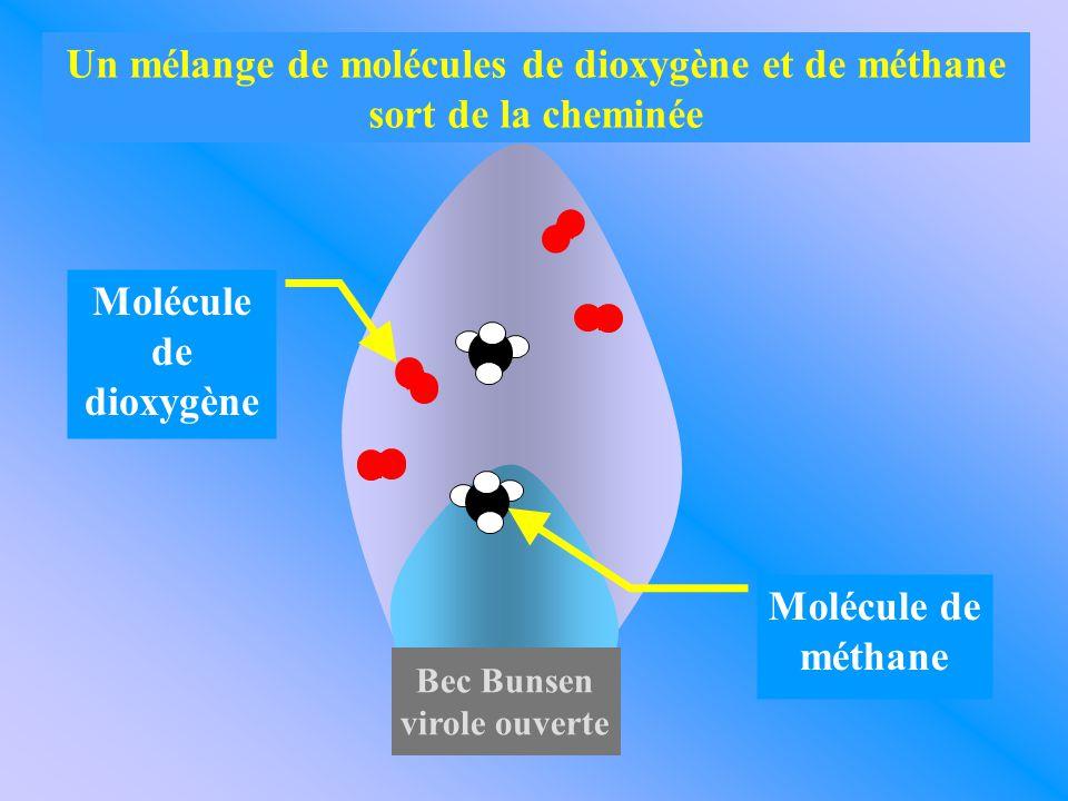 Un mélange de molécules de dioxygène et de méthane sort de la cheminée Molécule de dioxygène Molécule de méthane Bec Bunsen virole ouverte