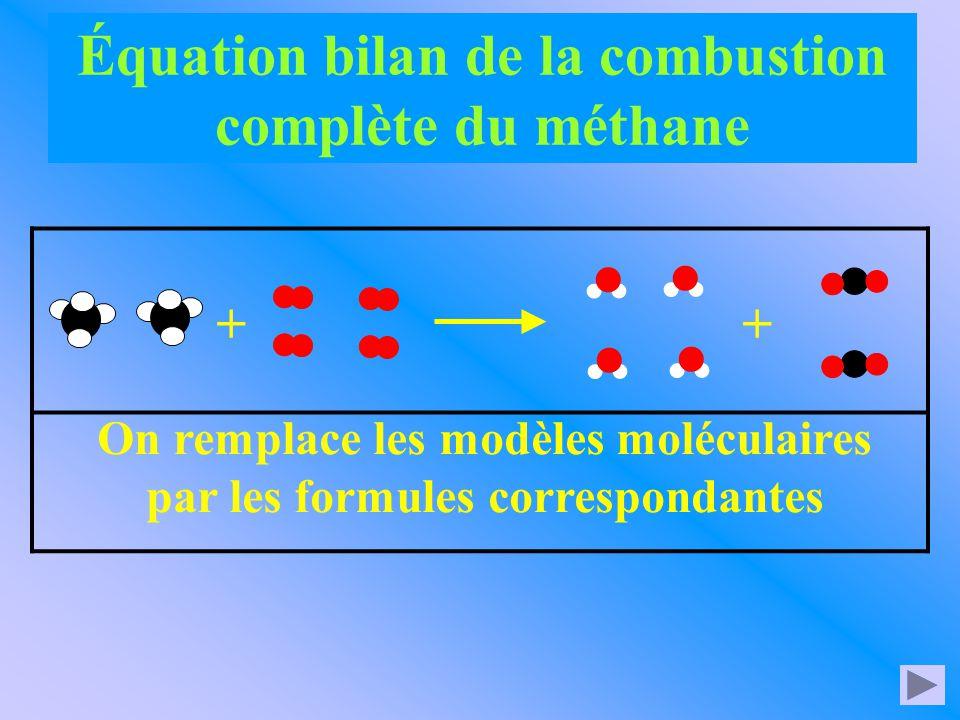 Équation bilan de la combustion complète du méthane On remplace les modèles moléculaires par les formules correspondantes ++