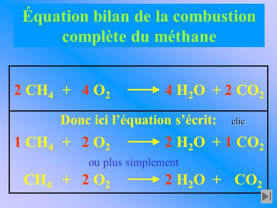 Donc ici l'équation s'écrit: ou plus simplement 2 CH 4 4 O 2 + 4 H 2 O2 CO 2 + Équation bilan de la combustion complète du méthane 1 CH 4 2 O 2 + 2 H