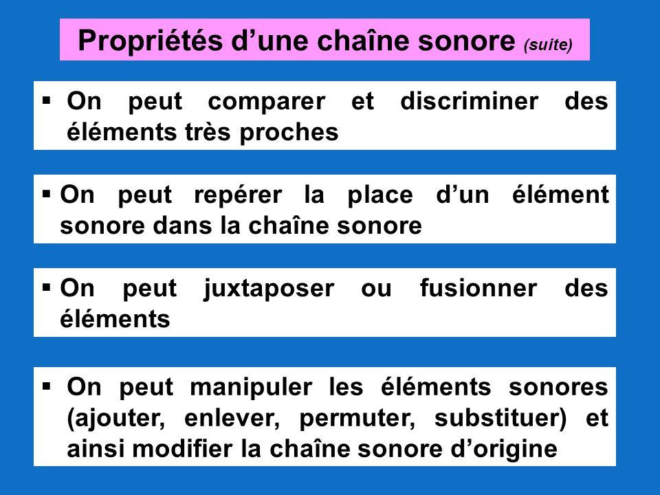 Propriétés d'une chaîne sonore (suite)  On peut comparer et discriminer des éléments très proches  On peut repérer la place d'un élément sonore dans