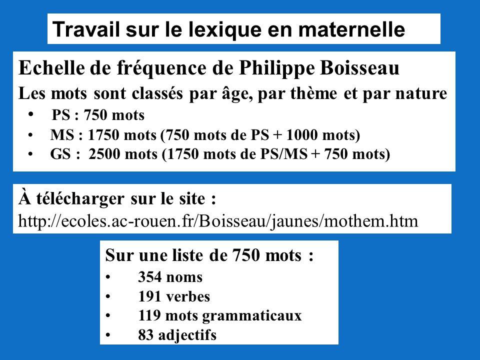 Travail sur le lexique en maternelle Echelle de fréquence de Philippe Boisseau Les mots sont classés par âge, par thème et par nature PS : 750 mots MS