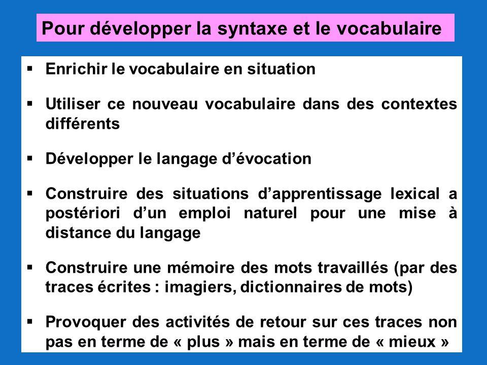  Enrichir le vocabulaire en situation  Utiliser ce nouveau vocabulaire dans des contextes différents  Développer le langage d'évocation  Construir