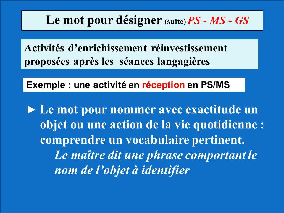 Le mot pour désigner (suite) PS - MS - GS ► Le mot pour nommer avec exactitude un objet ou une action de la vie quotidienne : comprendre un vocabulair