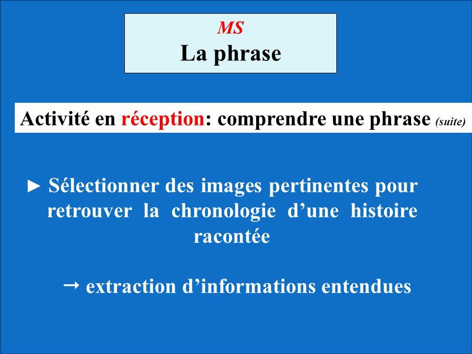 MS La phrase ► Sélectionner des images pertinentes pour retrouver la chronologie d'une histoire racontée  extraction d'informations entendues Activit